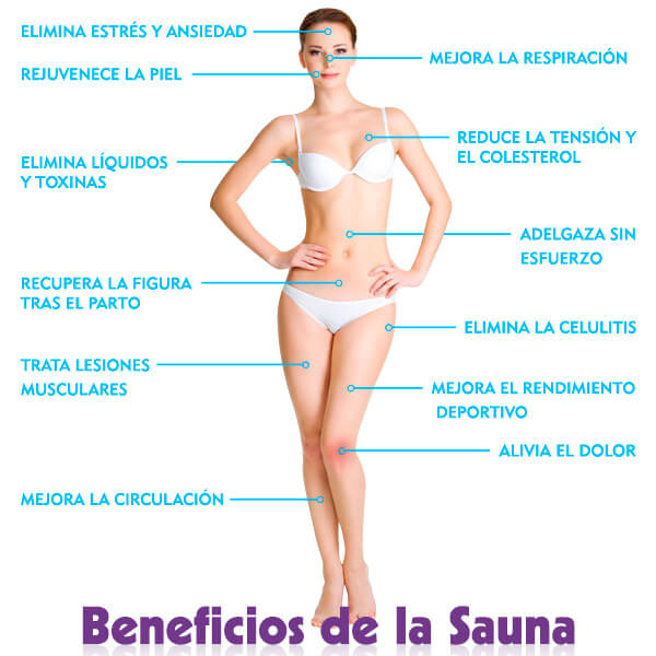 Beneficios de la sauna portatil